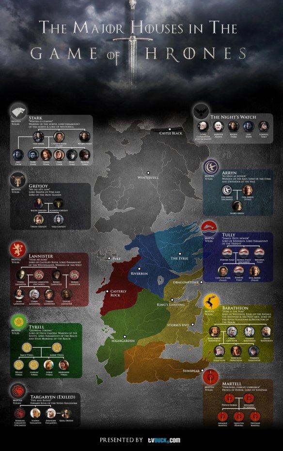 gameofthrones_info