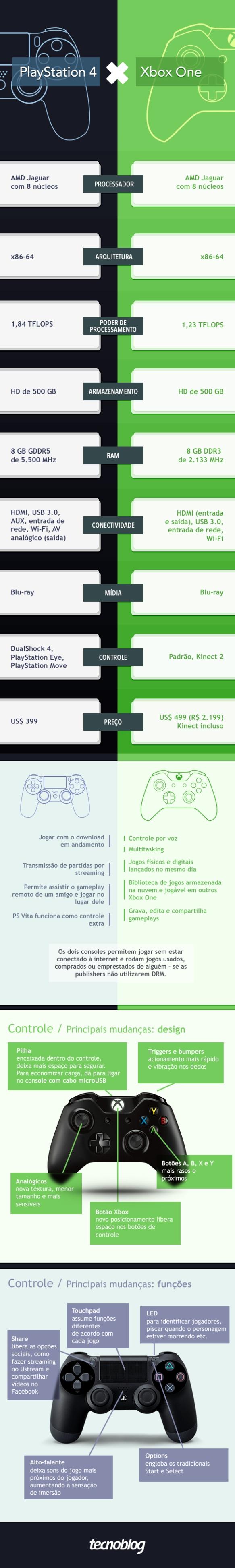 2013-06-20-tb-info-consoles_r8