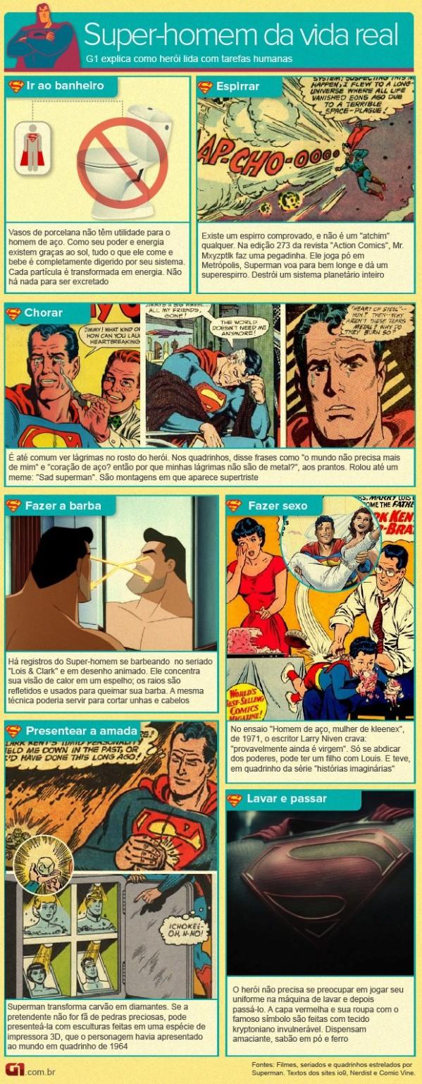info-superman2
