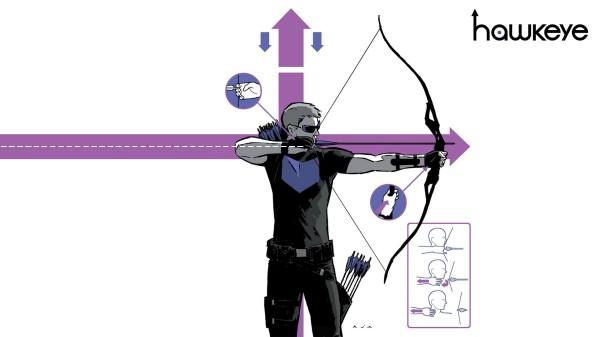 Sou um purista das traduções da Abril, mas Hawkeye é mais curto que Gavião Arqueiro.