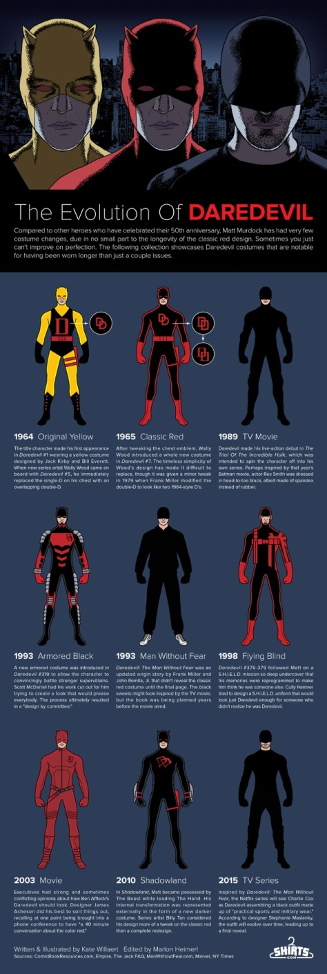 evolution-daredevil2