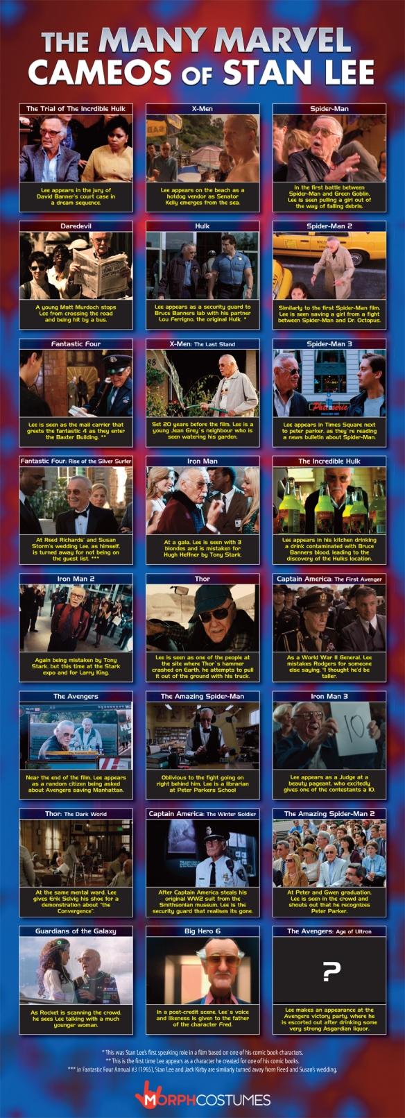 Marvel-Stan-Lee-Info-Graphic-1