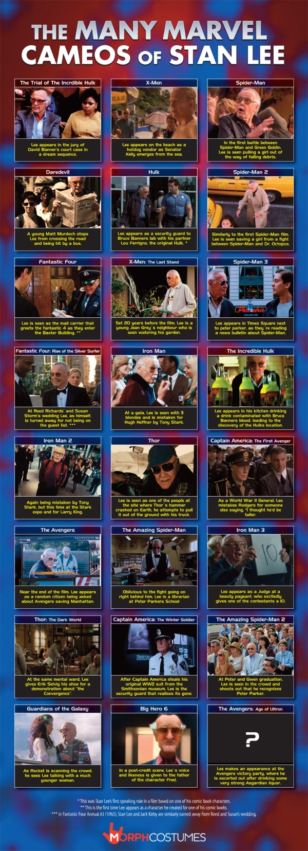 Marvel-Stan-Lee-Info-Graphic-1